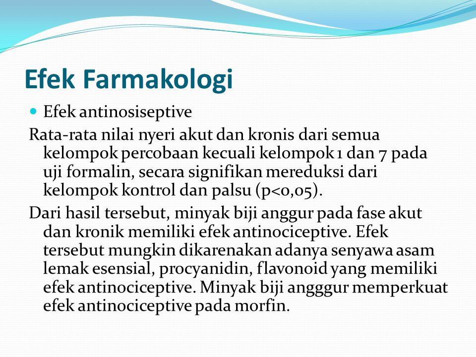 Efek Farmakologi Efek antinosiseptive