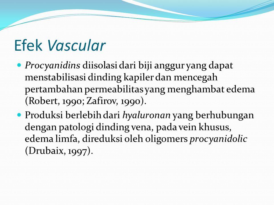 Efek Vascular