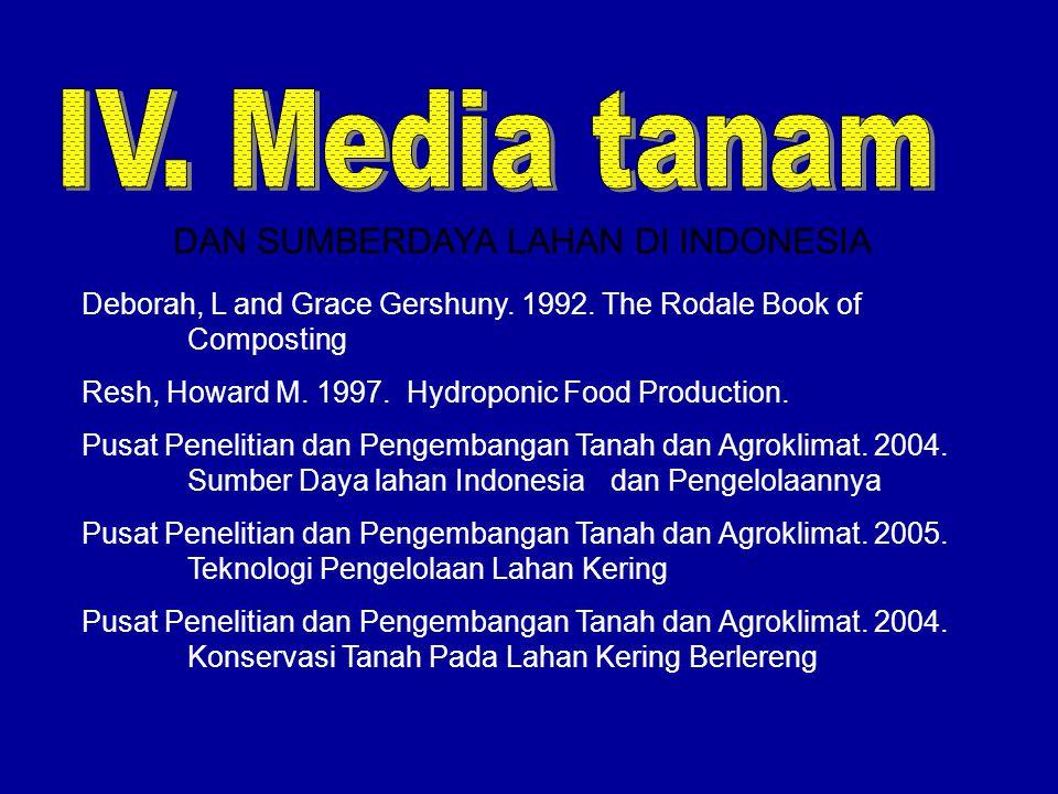IV. Media tanam DAN SUMBERDAYA LAHAN DI INDONESIA