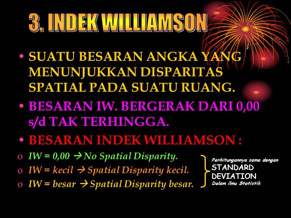 3. INDEK WILLIAMSON SUATU BESARAN ANGKA YANG MENUNJUKKAN DISPARITAS SPATIAL PADA SUATU RUANG. BESARAN IW. BERGERAK DARI 0,00 s/d TAK TERHINGGA.