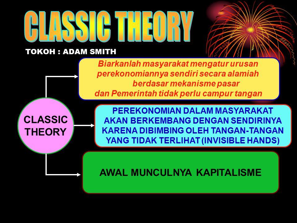 CLASSIC THEORY CLASSIC THEORY AWAL MUNCULNYA KAPITALISME