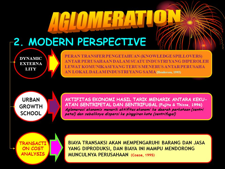 AGLOMERATION 2. MODERN PERSPECTIVE URBAN GROWTH SCHOOL