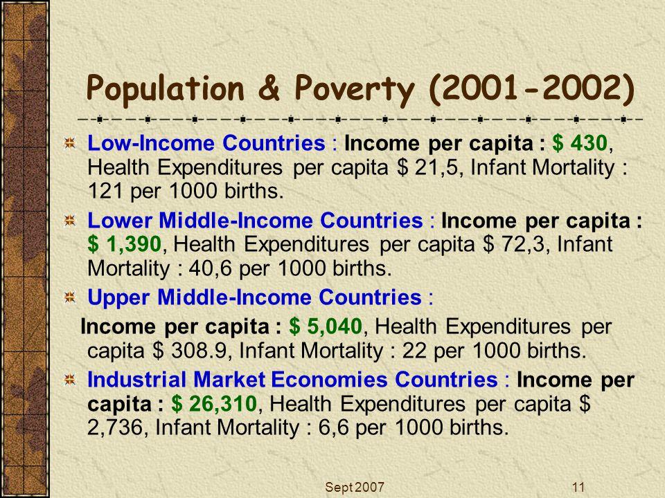 Population & Poverty (2001-2002)