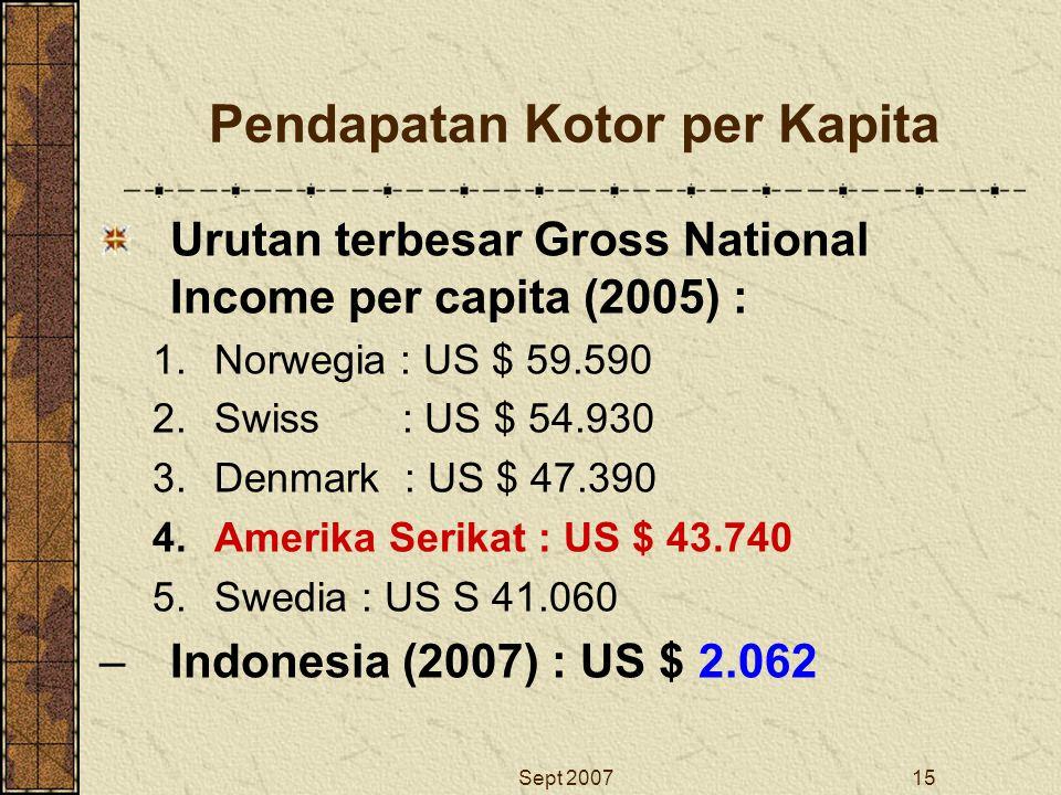 Pendapatan Kotor per Kapita