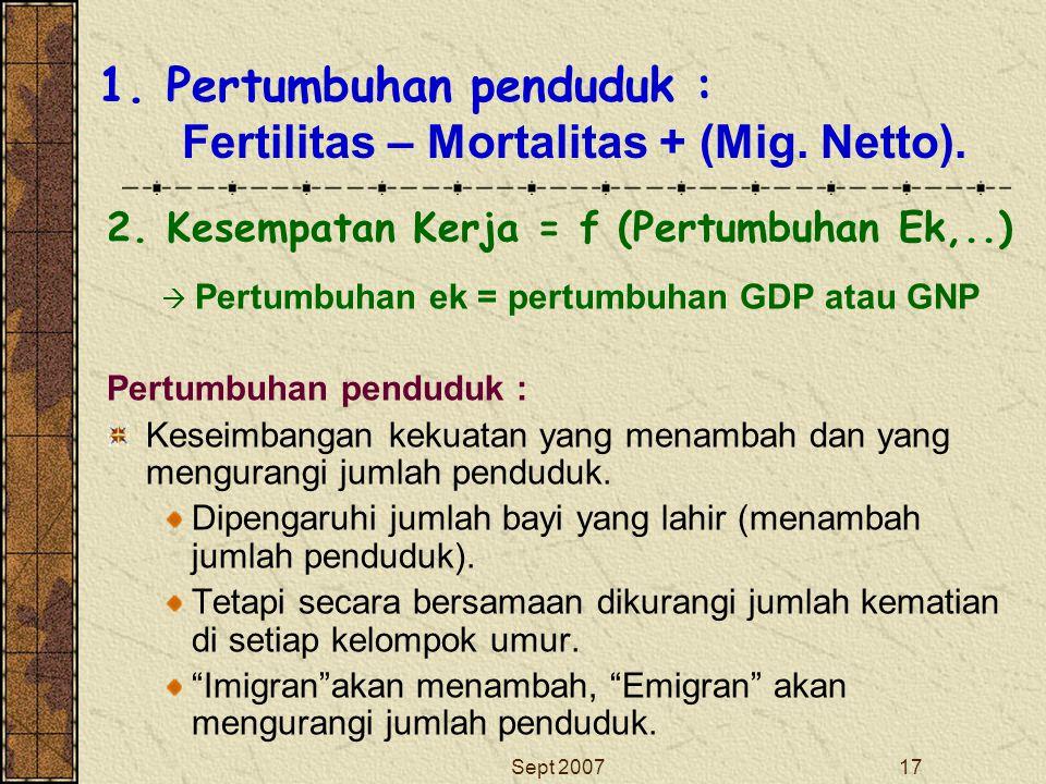 1. Pertumbuhan penduduk : Fertilitas – Mortalitas + (Mig. Netto).