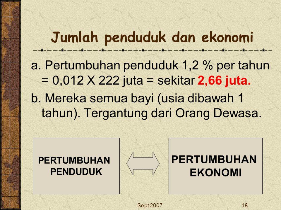 Jumlah penduduk dan ekonomi