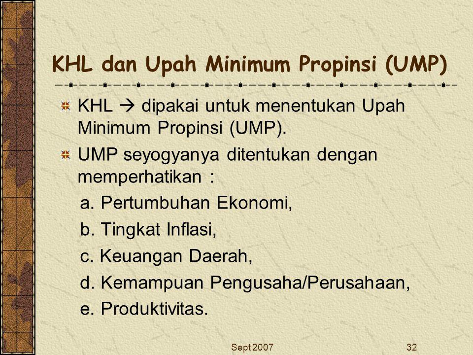 KHL dan Upah Minimum Propinsi (UMP)