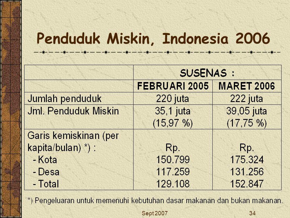 Penduduk Miskin, Indonesia 2006
