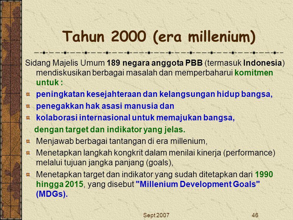 Tahun 2000 (era millenium)