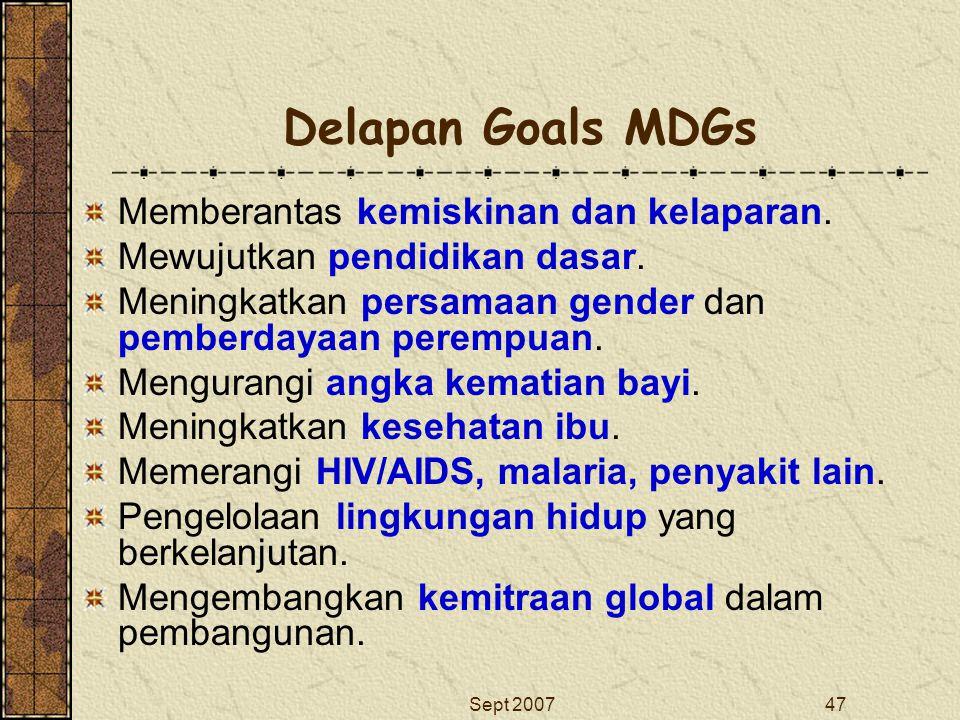 Delapan Goals MDGs Memberantas kemiskinan dan kelaparan.