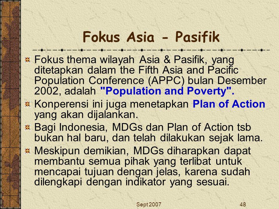 Fokus Asia - Pasifik