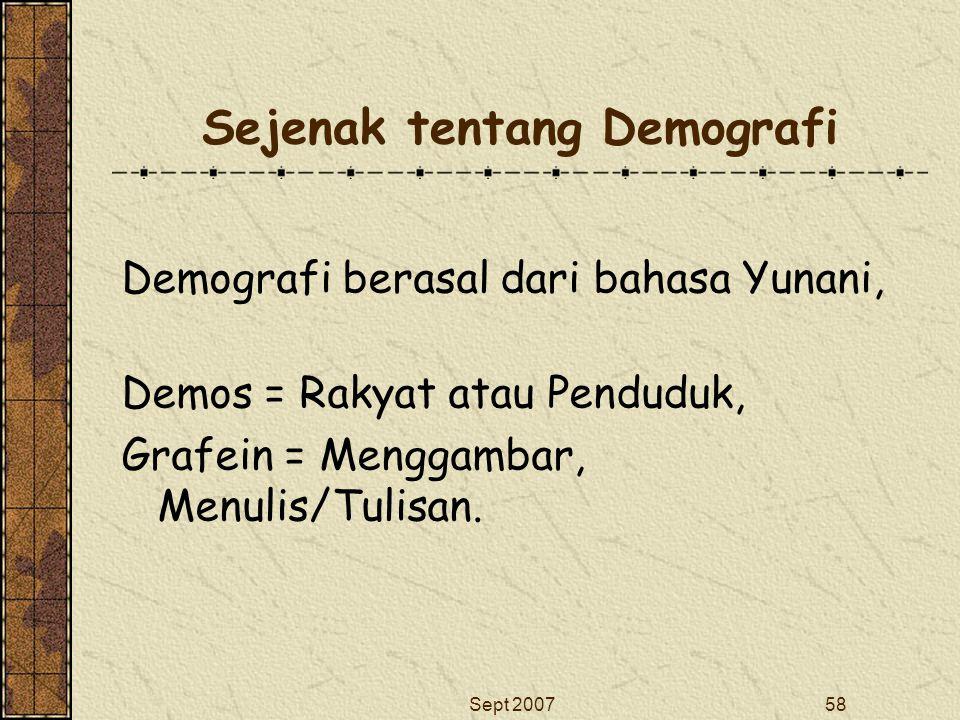 Sejenak tentang Demografi