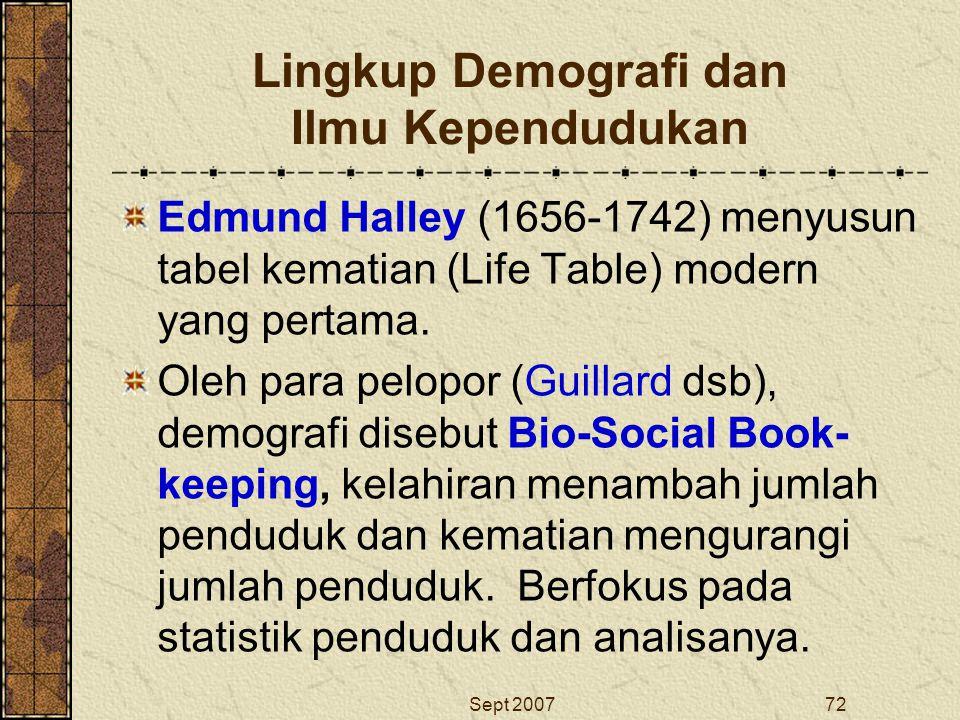 Lingkup Demografi dan Ilmu Kependudukan