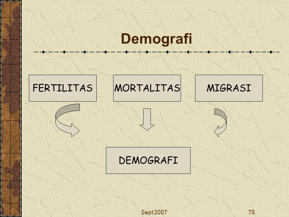 Demografi FERTILITAS MORTALITAS MIGRASI DEMOGRAFI Sept 2007