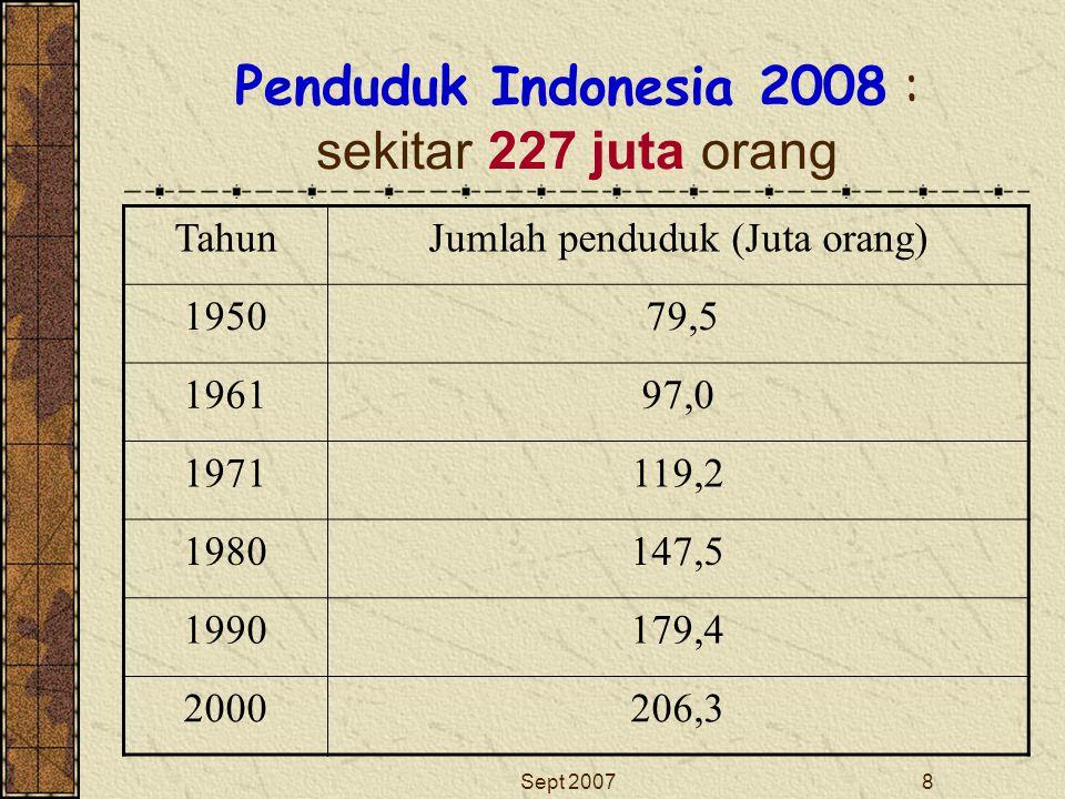 Penduduk Indonesia 2008 : sekitar 227 juta orang