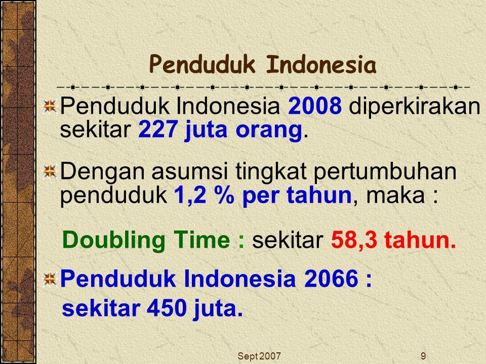 Penduduk Indonesia 2008 diperkirakan sekitar 227 juta orang.