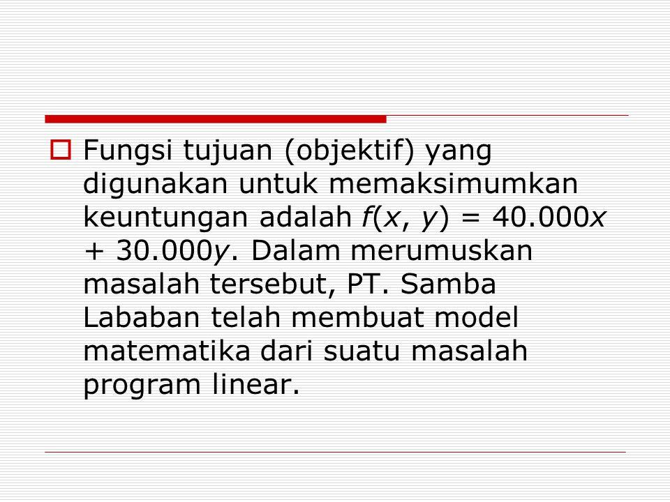 Fungsi tujuan (objektif) yang digunakan untuk memaksimumkan keuntungan adalah f(x, y) = 40.000x + 30.000y.