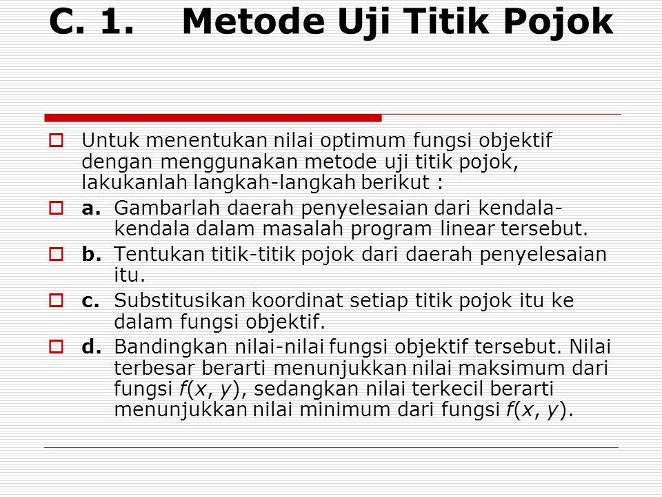 C. 1. Metode Uji Titik Pojok