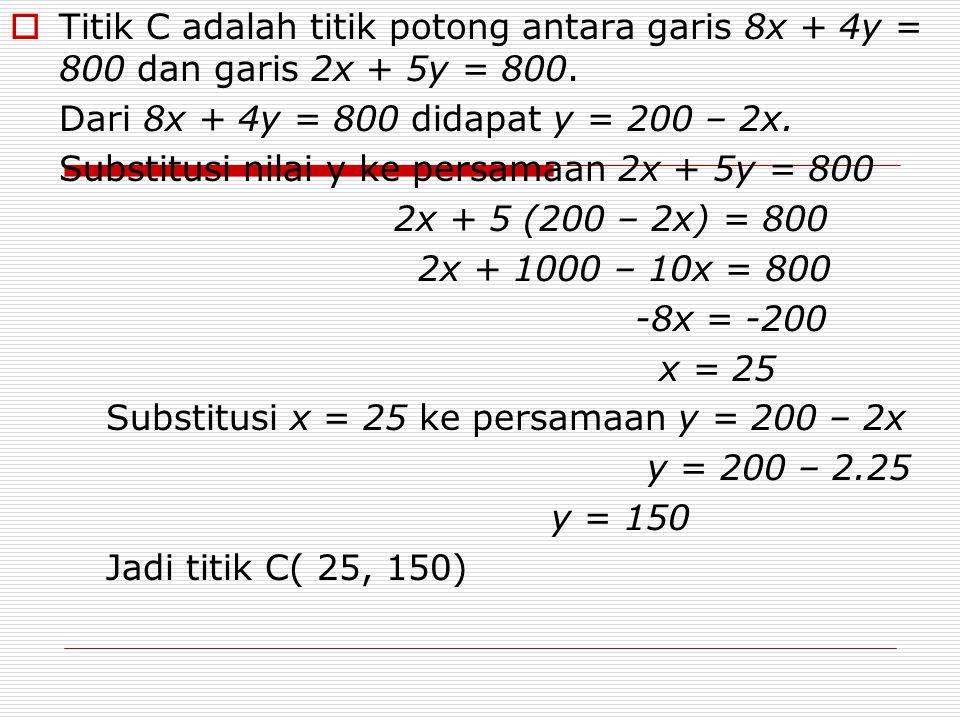 Titik C adalah titik potong antara garis 8x + 4y = 800 dan garis 2x + 5y = 800.