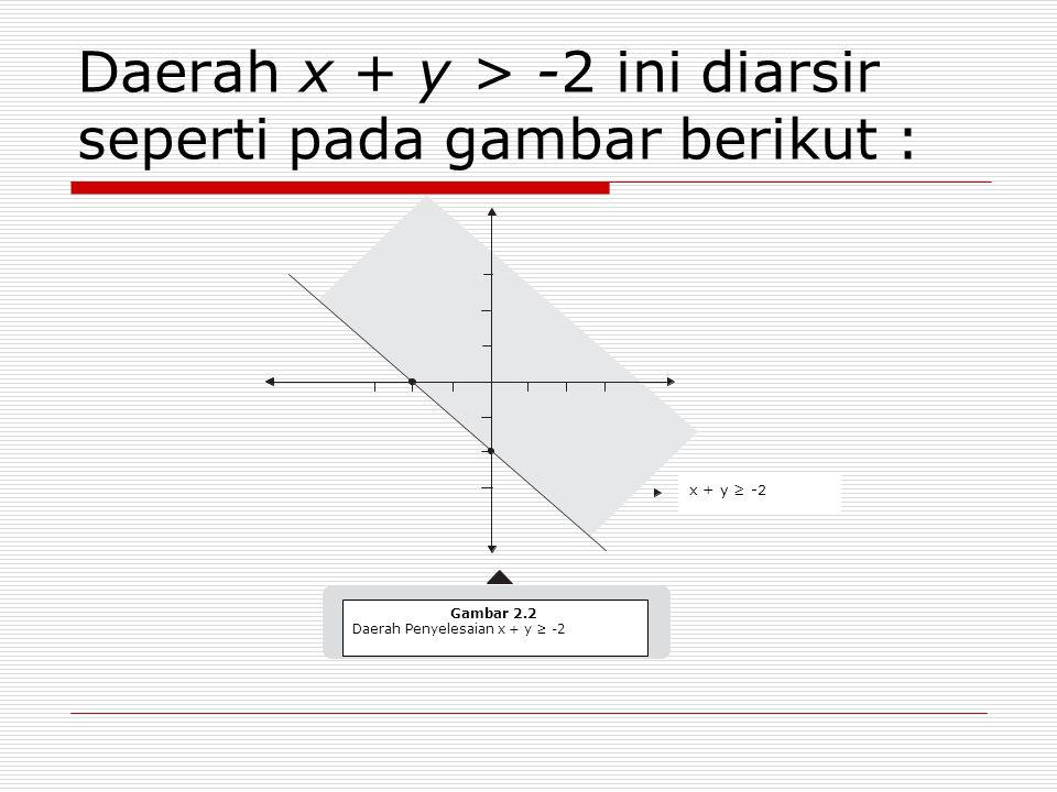 Daerah x + y > -2 ini diarsir seperti pada gambar berikut :