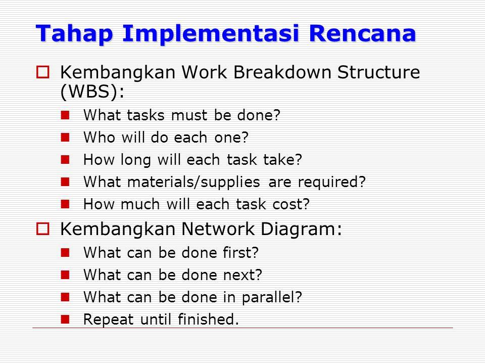 Tahap Implementasi Rencana