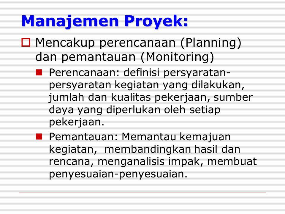 Manajemen Proyek: Mencakup perencanaan (Planning) dan pemantauan (Monitoring)