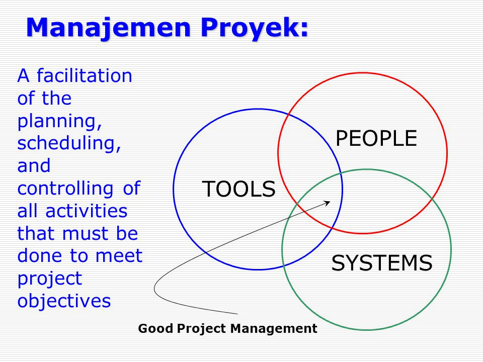 Manajemen Proyek: PEOPLE TOOLS SYSTEMS
