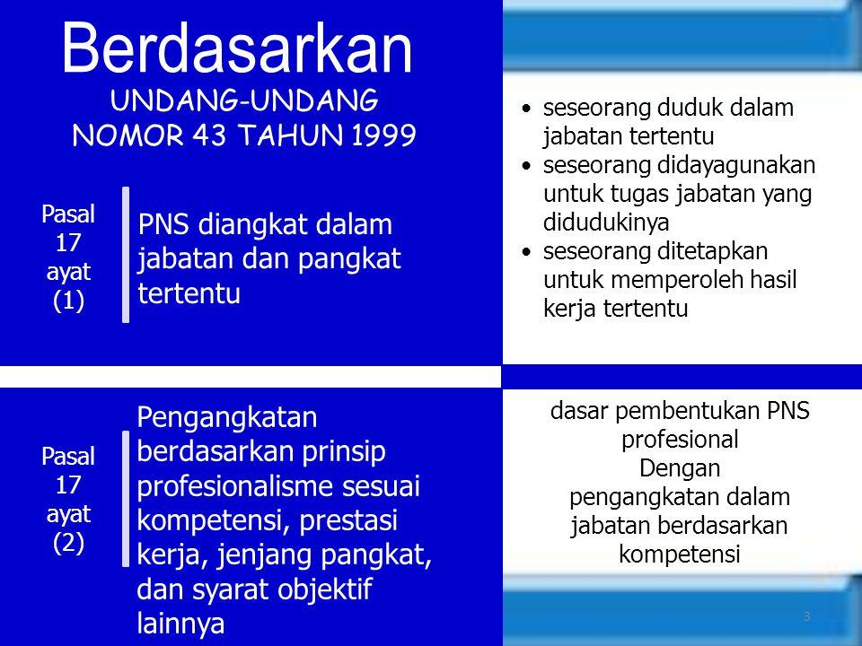 Berdasarkan UNDANG-UNDANG NOMOR 43 TAHUN 1999