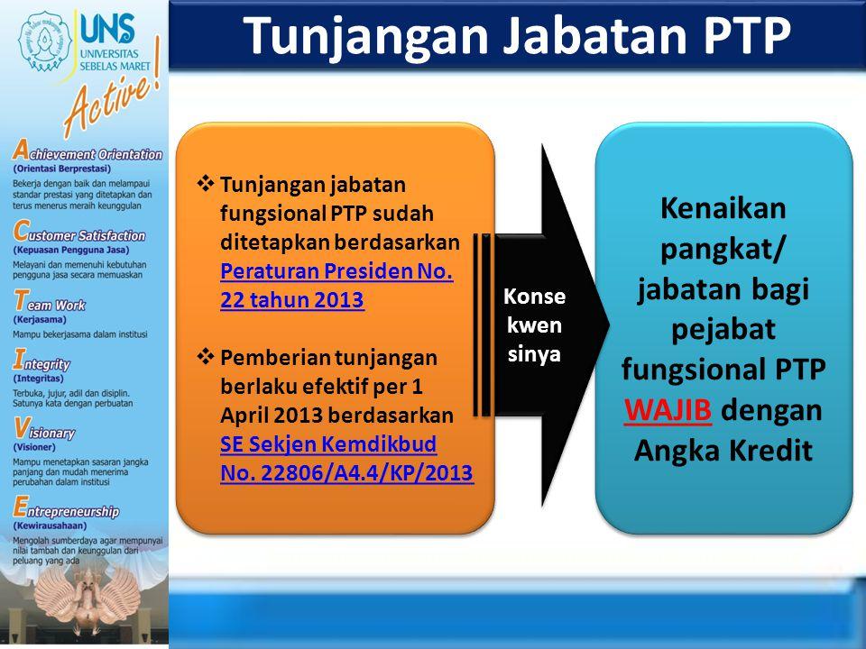 jabatan bagi pejabat fungsional PTP WAJIB dengan Angka Kredit