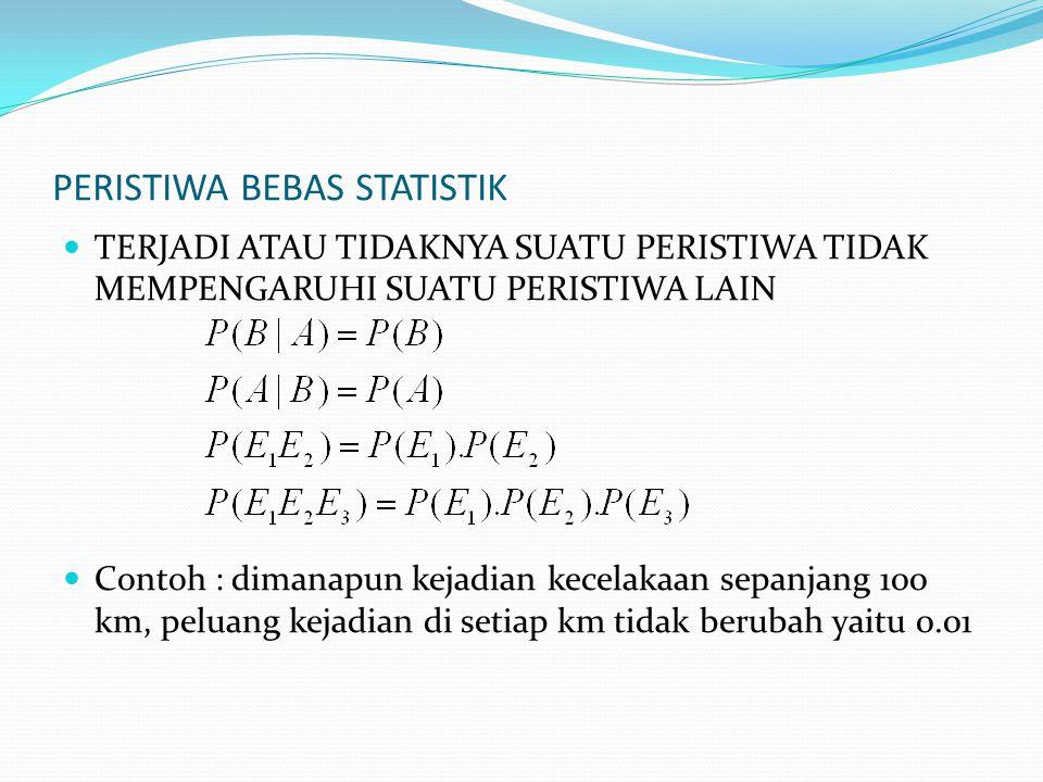 PERISTIWA BEBAS STATISTIK