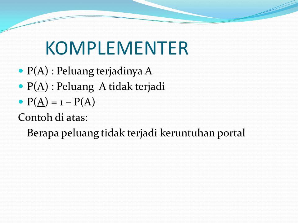 KOMPLEMENTER P(A) : Peluang terjadinya A
