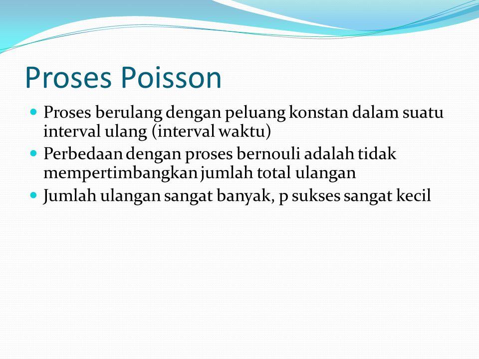 Proses Poisson Proses berulang dengan peluang konstan dalam suatu interval ulang (interval waktu)