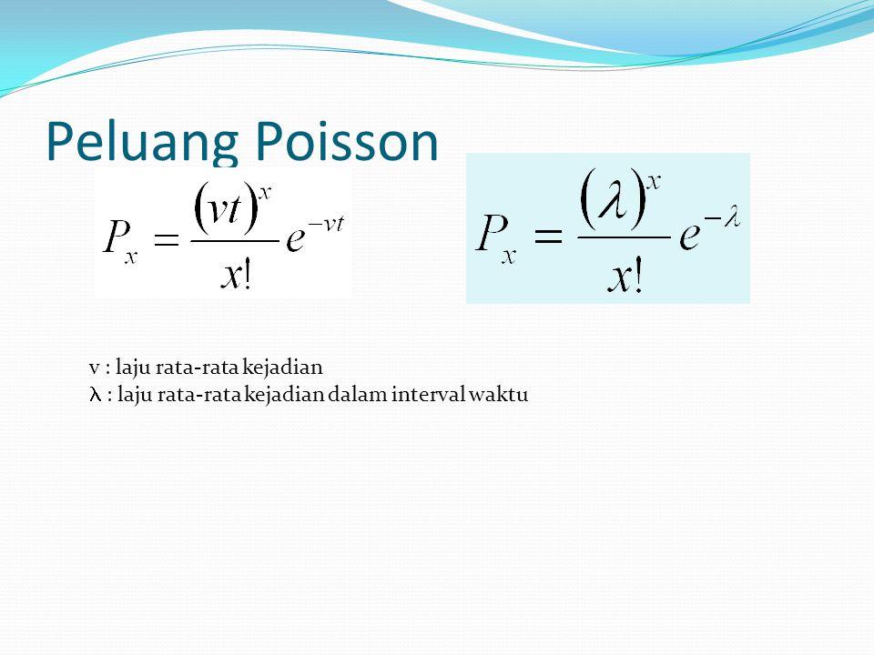 Peluang Poisson v : laju rata-rata kejadian