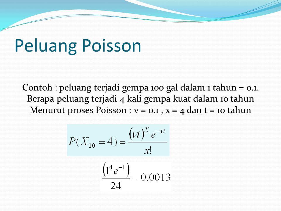 Menurut proses Poisson :  = 0.1 , x = 4 dan t = 10 tahun