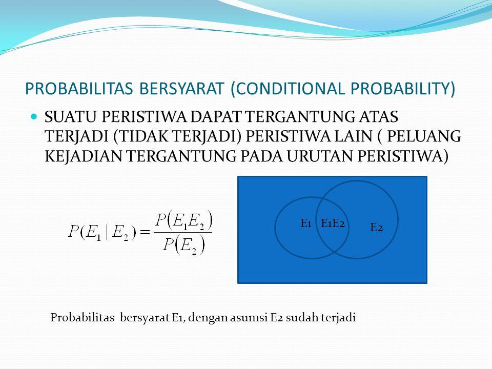 PROBABILITAS BERSYARAT (CONDITIONAL PROBABILITY)