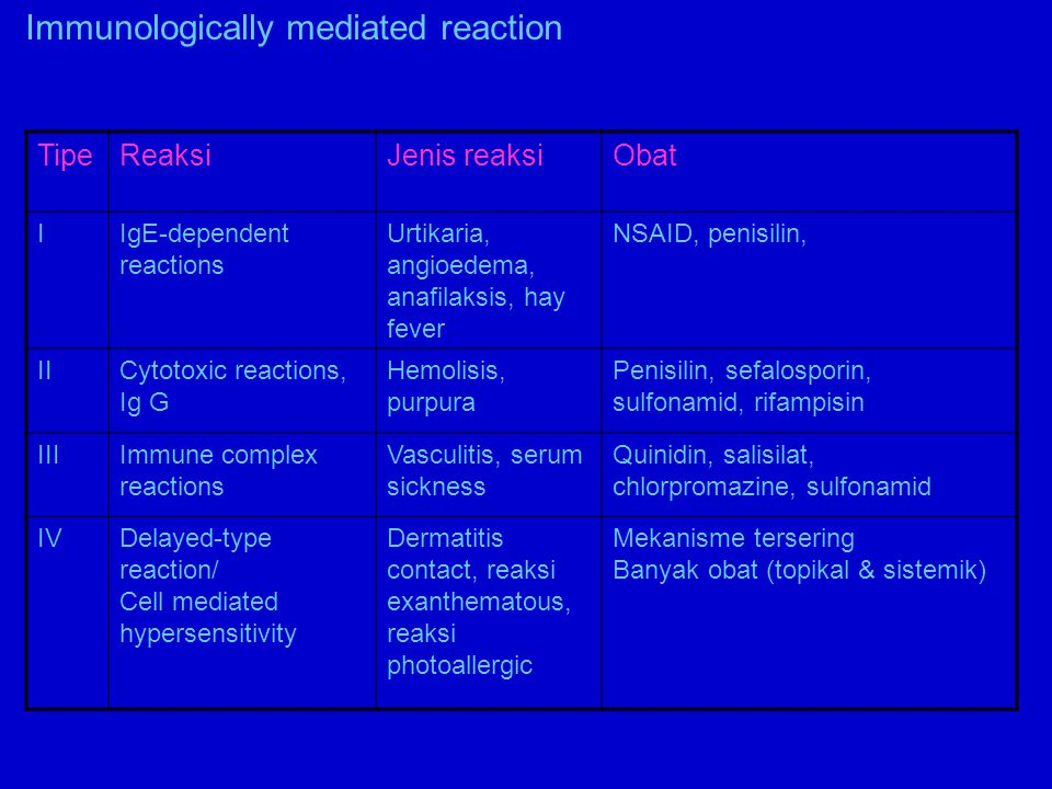 Tipe Reaksi Jenis reaksi Obat Immunologically mediated reaction I