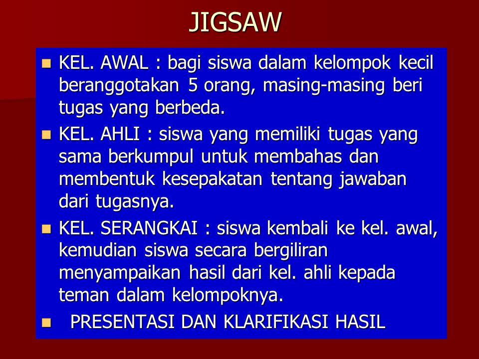 JIGSAW KEL. AWAL : bagi siswa dalam kelompok kecil beranggotakan 5 orang, masing-masing beri tugas yang berbeda.