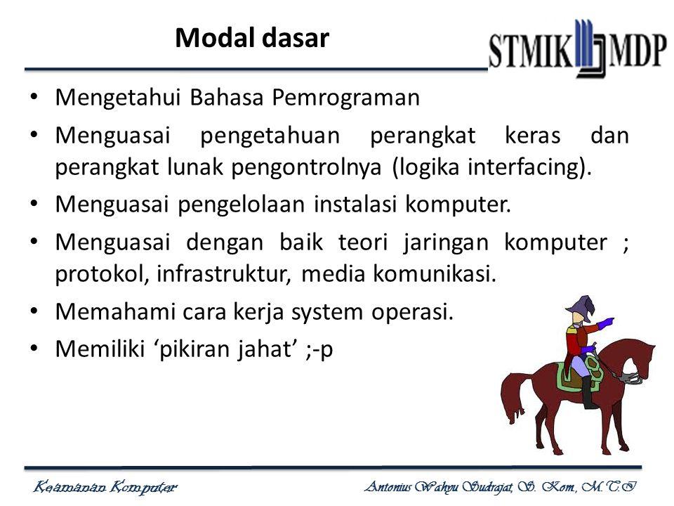 Modal dasar Mengetahui Bahasa Pemrograman