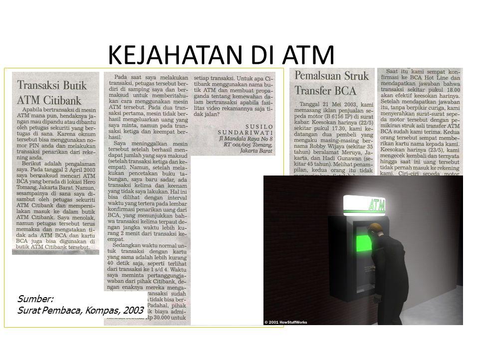 KEJAHATAN DI ATM Sumber: Surat Pembaca, Kompas, 2003