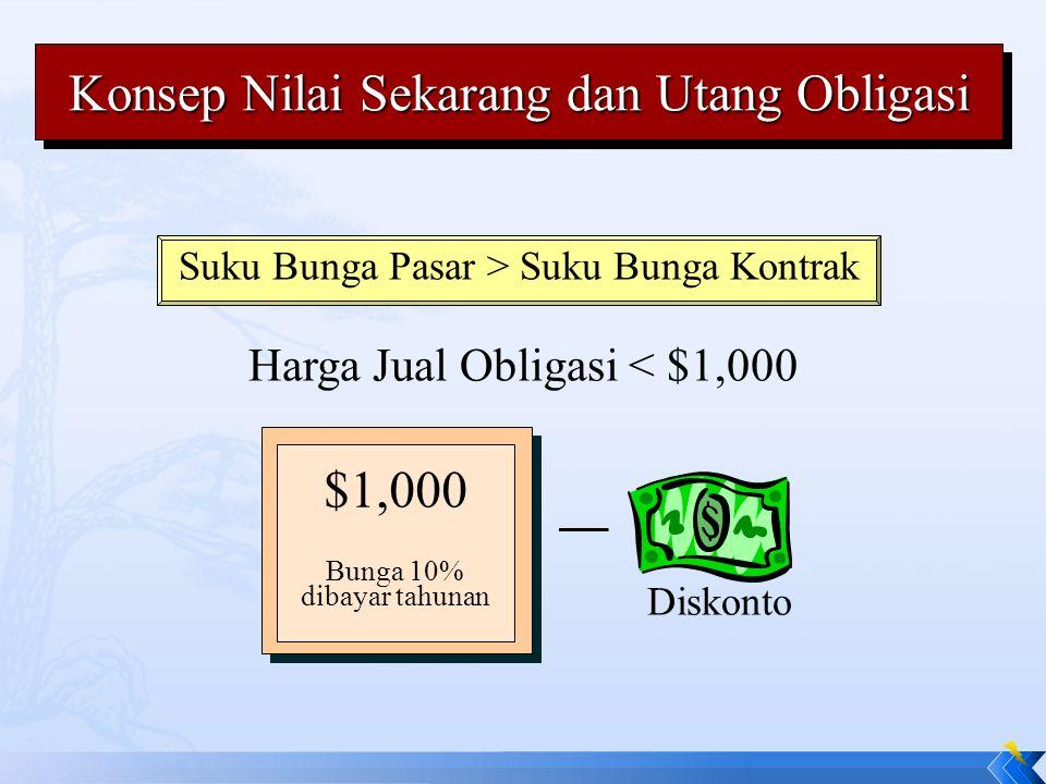 – Konsep Nilai Sekarang dan Utang Obligasi $1,000