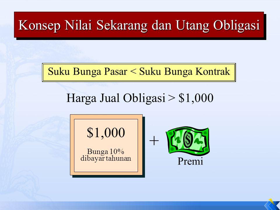 + Konsep Nilai Sekarang dan Utang Obligasi $1,000