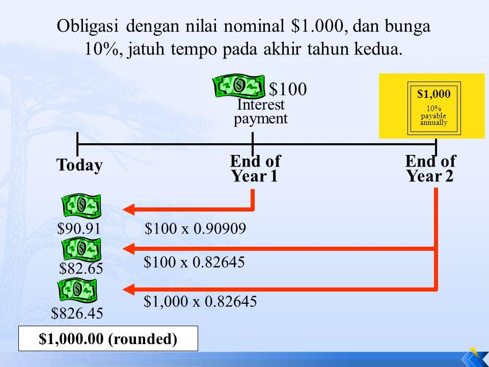 Obligasi dengan nilai nominal $1