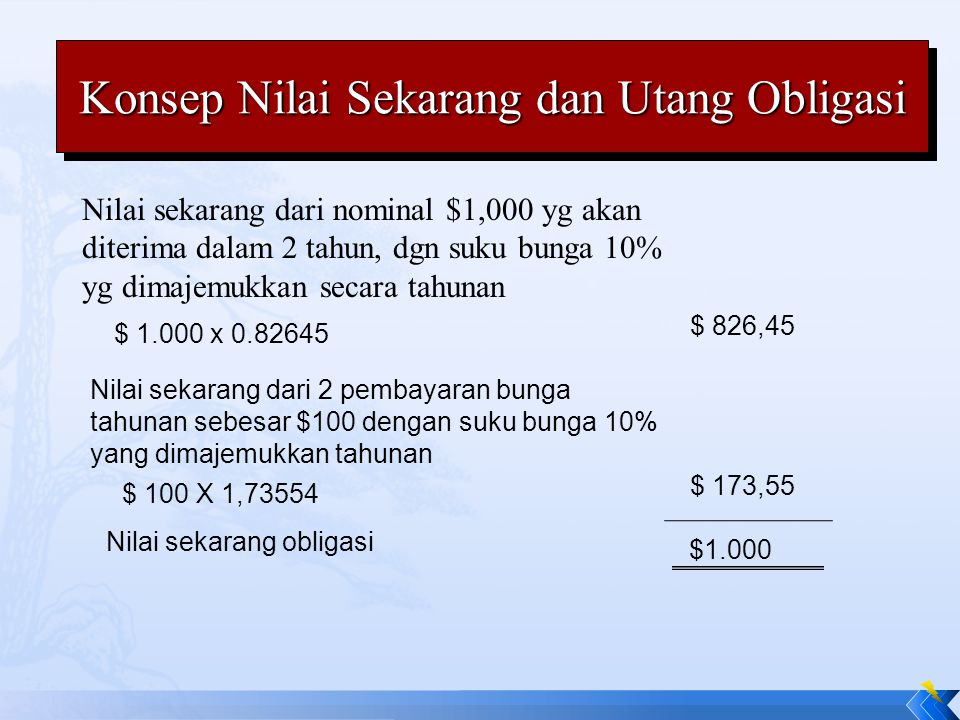 Konsep Nilai Sekarang dan Utang Obligasi