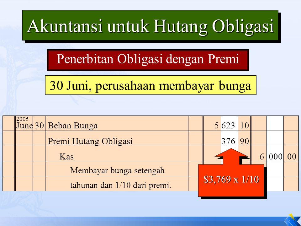 Akuntansi untuk Hutang Obligasi