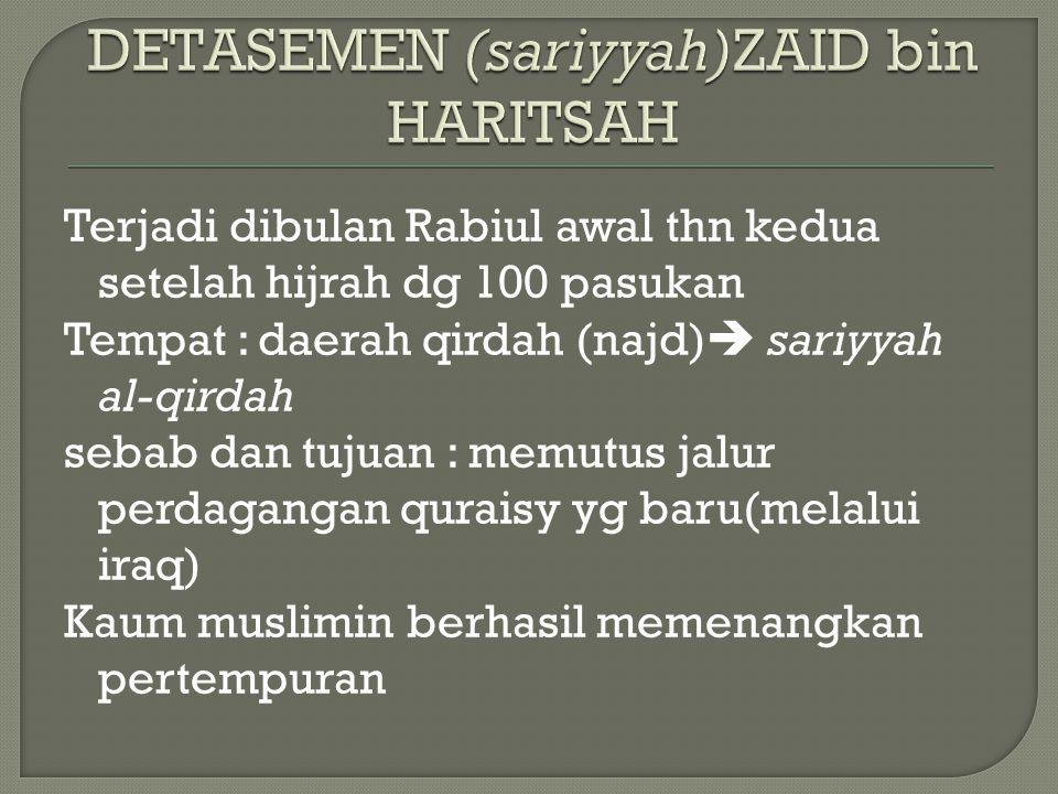 DETASEMEN (sariyyah)ZAID bin HARITSAH