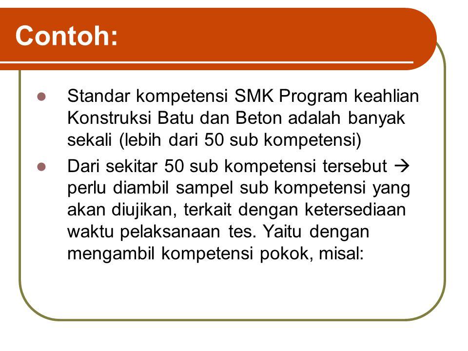 Contoh: Standar kompetensi SMK Program keahlian Konstruksi Batu dan Beton adalah banyak sekali (lebih dari 50 sub kompetensi)