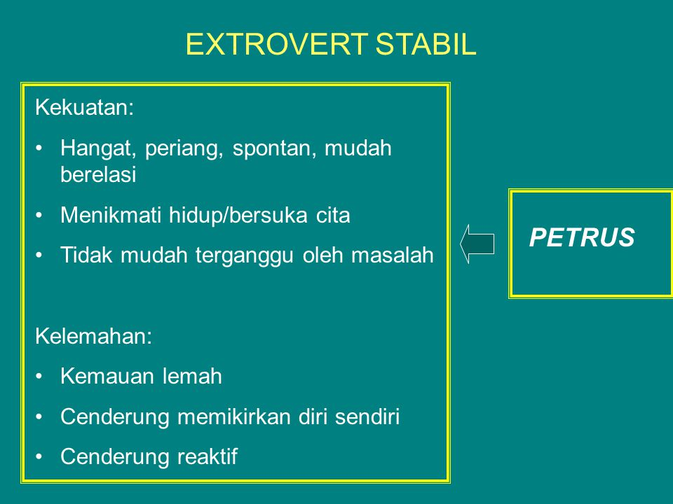 EXTROVERT STABIL PETRUS Kekuatan: