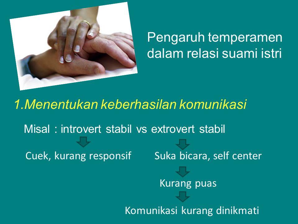 Pengaruh temperamen dalam relasi suami istri