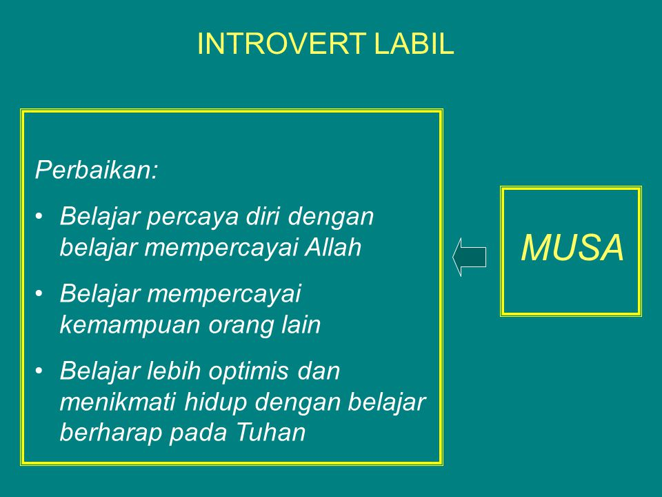 MUSA INTROVERT LABIL Perbaikan: