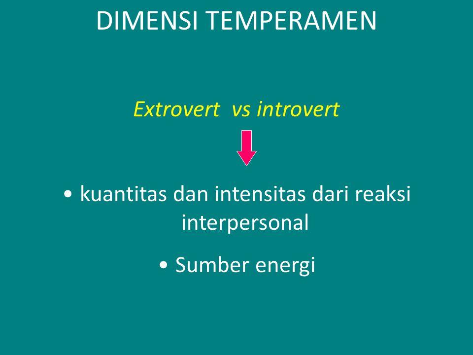 DIMENSI TEMPERAMEN Extrovert vs introvert